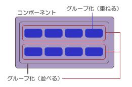 入れ子のイメージ (1)