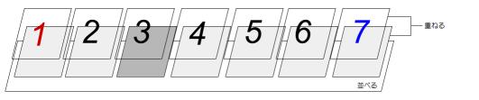 入れ子のイメージ (2)